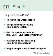 Der ETL StartUp 5 Schritte Plan